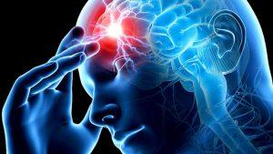 процессы в мозгу влияют на психику